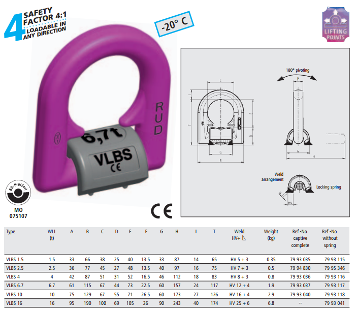 Lifting Points For Welding Load Ring Type Vlbs Package